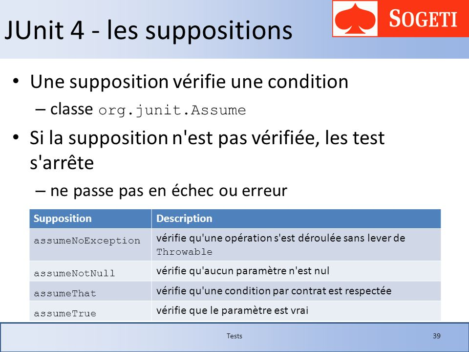 JUnit 4 - les suppositions