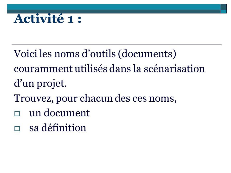 Activité 1 : Voici les noms d'outils (documents)