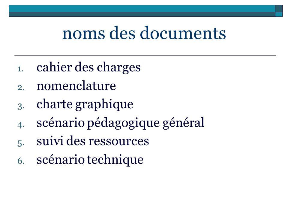 noms des documents cahier des charges nomenclature charte graphique