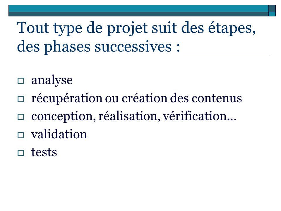 Tout type de projet suit des étapes, des phases successives :