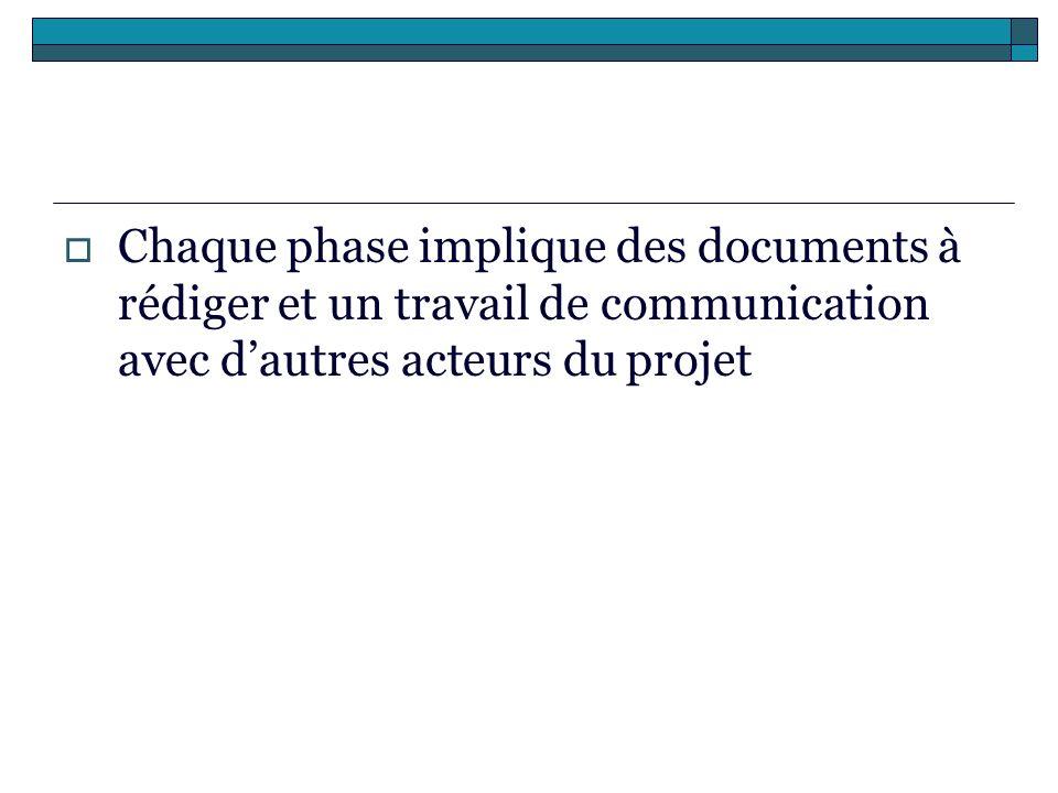 Chaque phase implique des documents à rédiger et un travail de communication avec d'autres acteurs du projet
