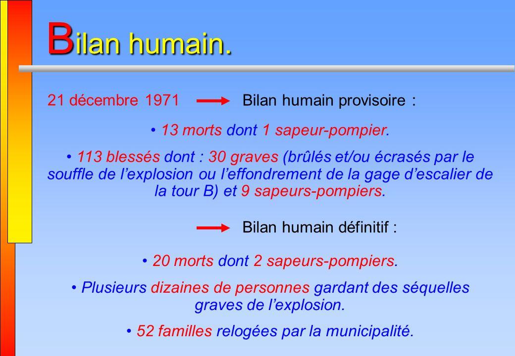 Bilan humain. 21 décembre 1971 Bilan humain provisoire :