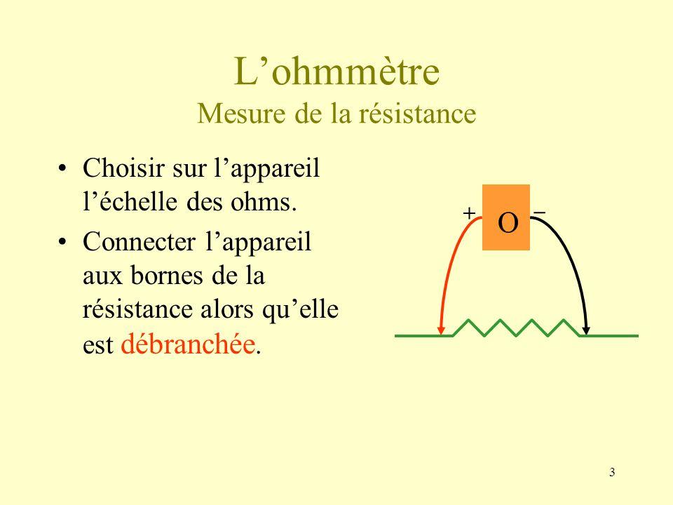 L'ohmmètre Mesure de la résistance