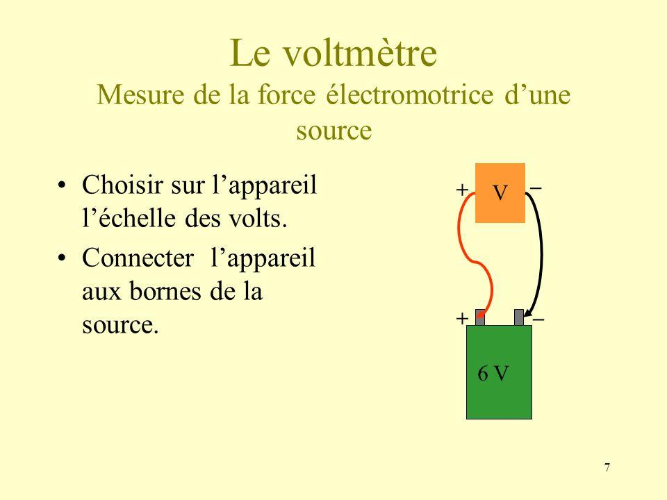 Le voltmètre Mesure de la force électromotrice d'une source
