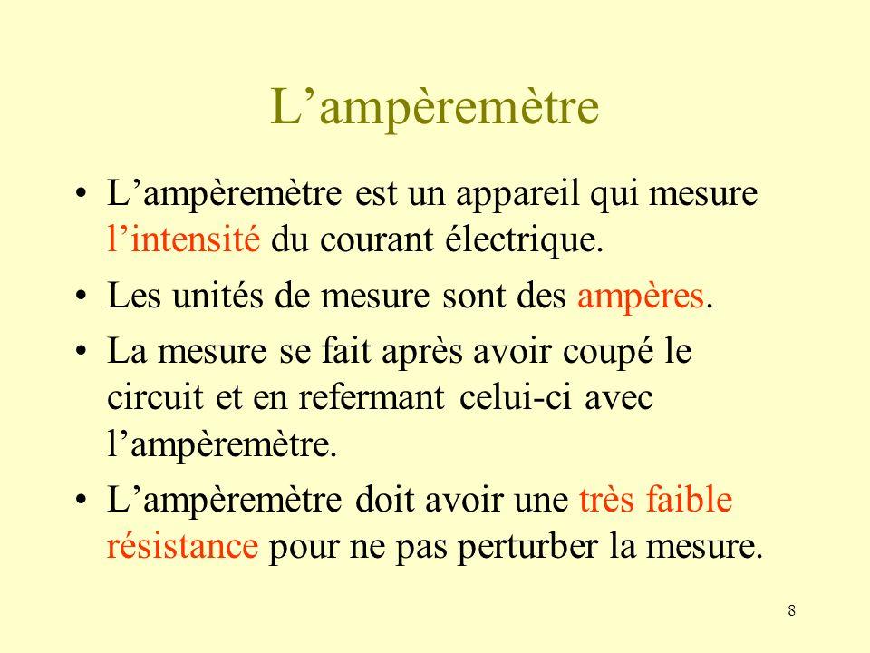 L'ampèremètre L'ampèremètre est un appareil qui mesure l'intensité du courant électrique. Les unités de mesure sont des ampères.