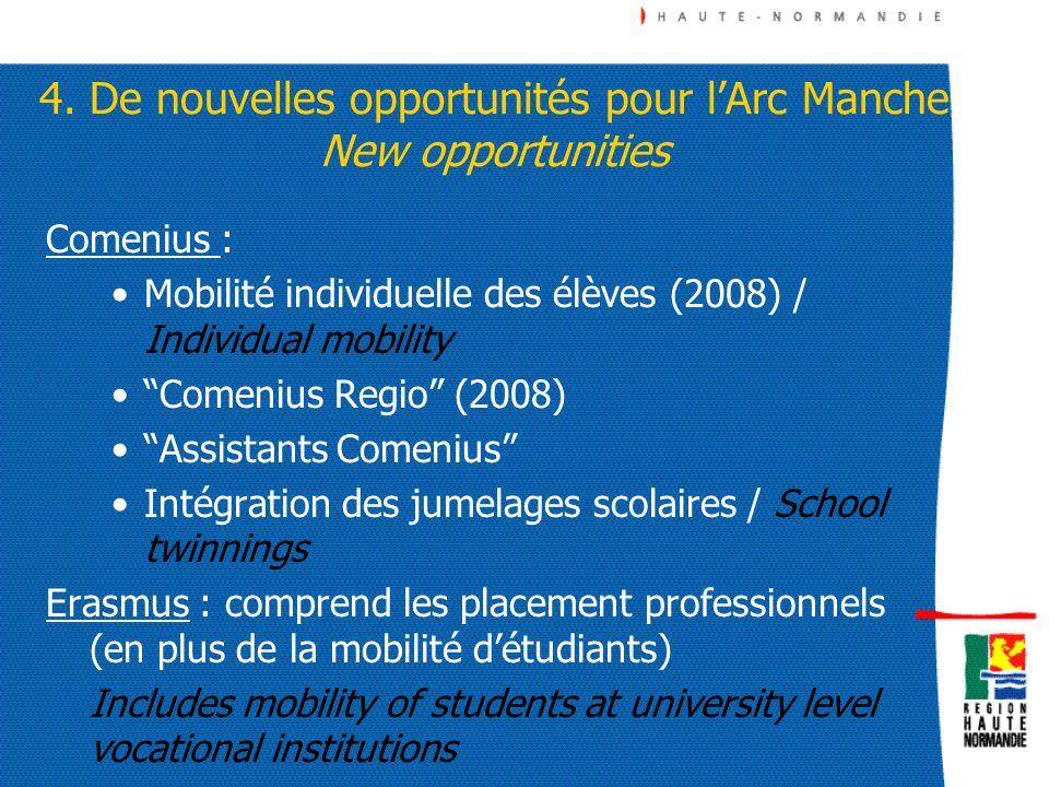 4. De nouvelles opportunités pour l'Arc Manche New opportunities
