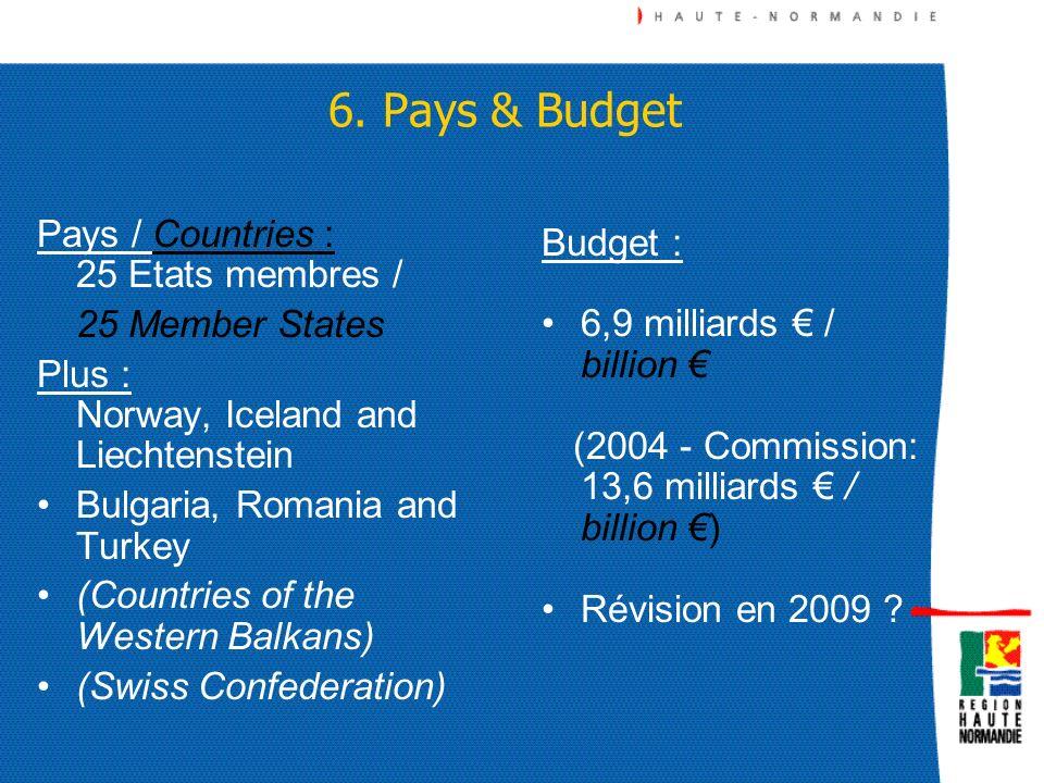6. Pays & Budget Pays / Countries : 25 Etats membres / Budget :