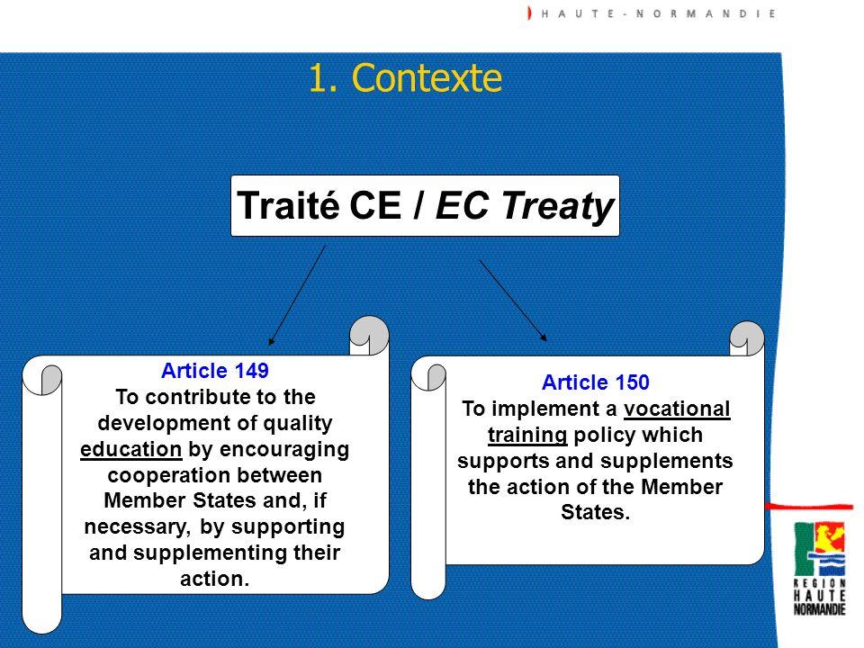 1. Contexte Traité CE / EC Treaty