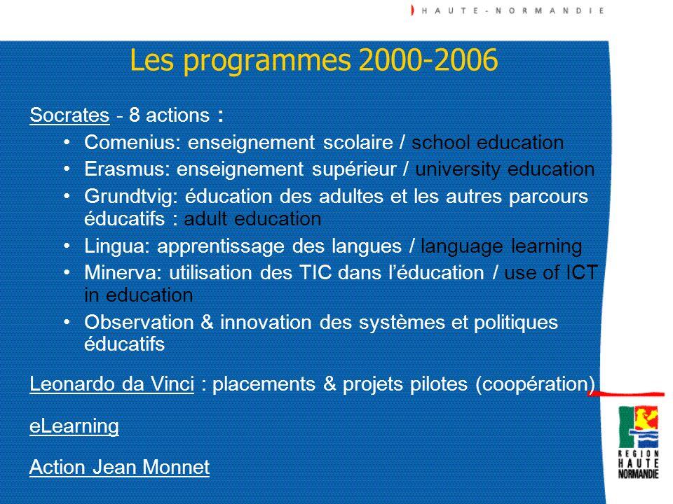 Les programmes 2000-2006 Socrates - 8 actions :