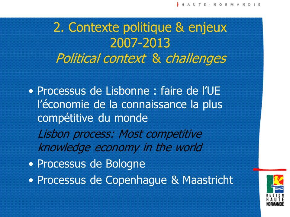 2. Contexte politique & enjeux 2007-2013 Political context & challenges