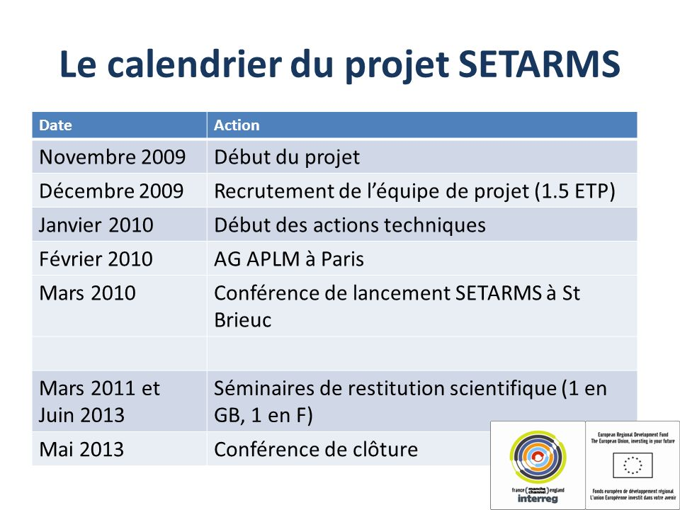 Le calendrier du projet SETARMS