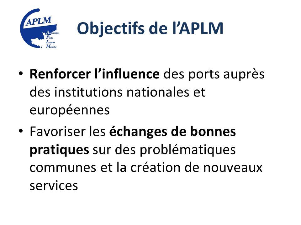 Objectifs de l'APLM Renforcer l'influence des ports auprès des institutions nationales et européennes.