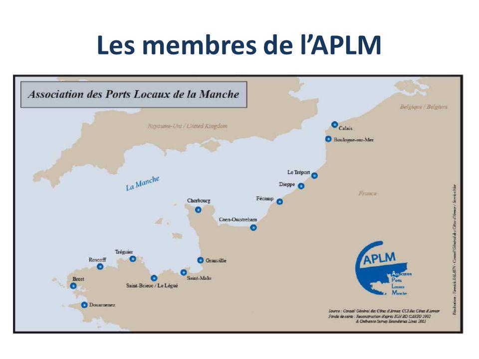 Les membres de l'APLM