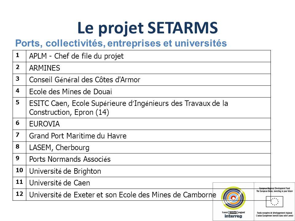 Le projet SETARMS Ports, collectivités, entreprises et universités