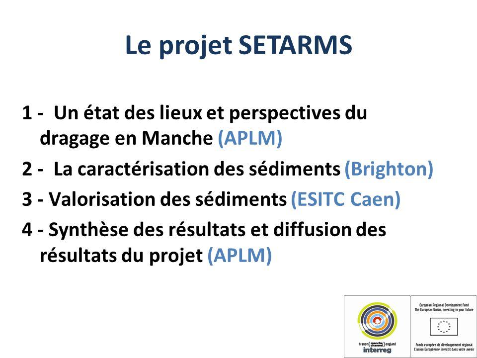 Le projet SETARMS