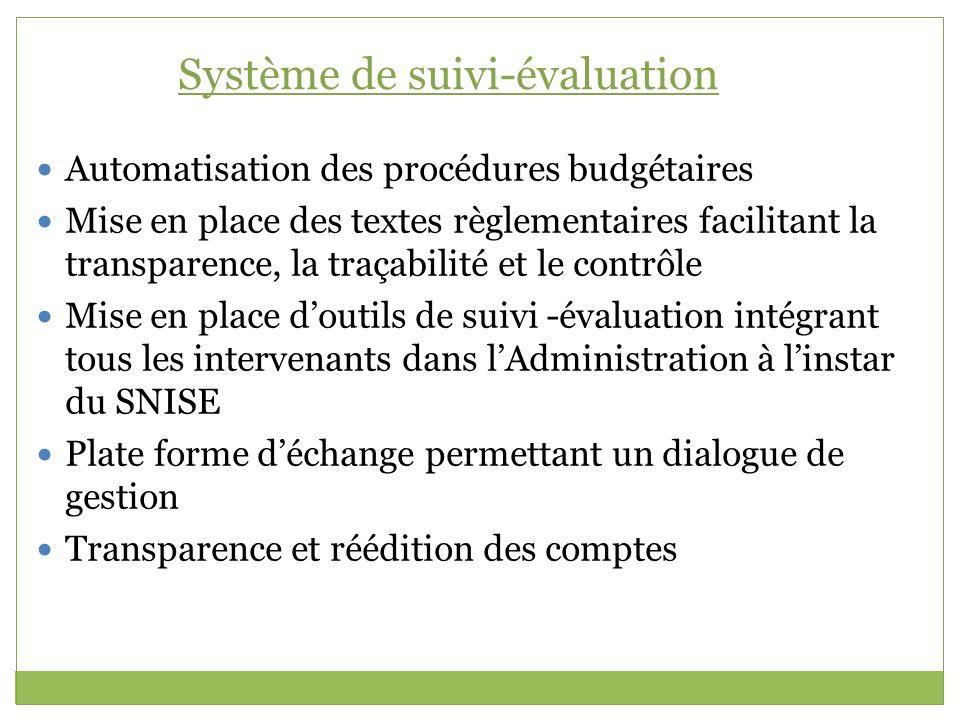 Système de suivi-évaluation