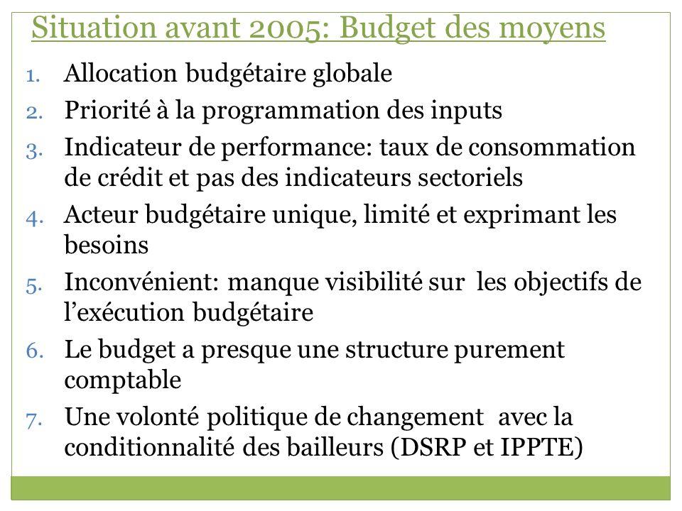Situation avant 2005: Budget des moyens