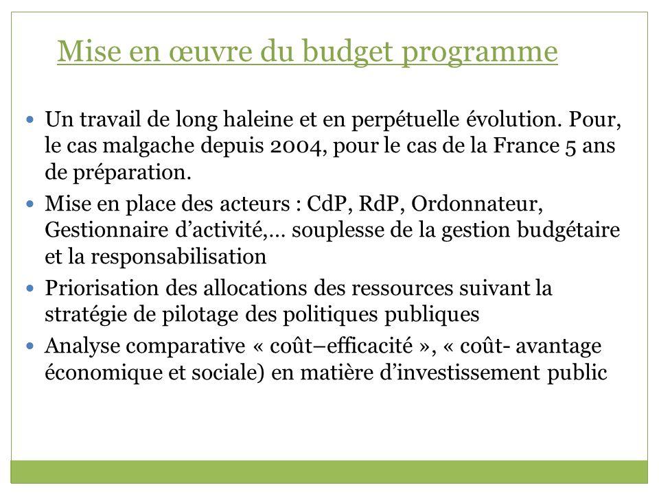 Mise en œuvre du budget programme