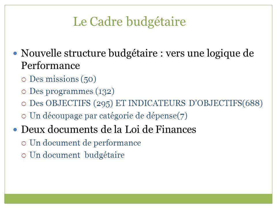 Le Cadre budgétaire Nouvelle structure budgétaire : vers une logique de Performance. Des missions (50)