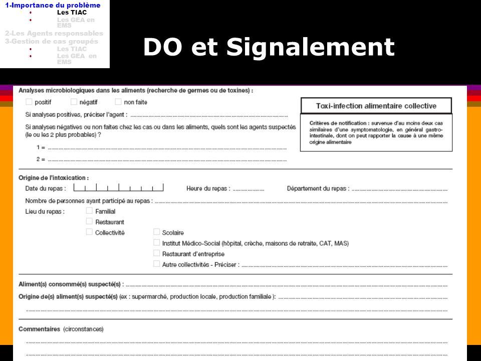 DO et Signalement 1-Importance du problème 2-Les Agents responsables