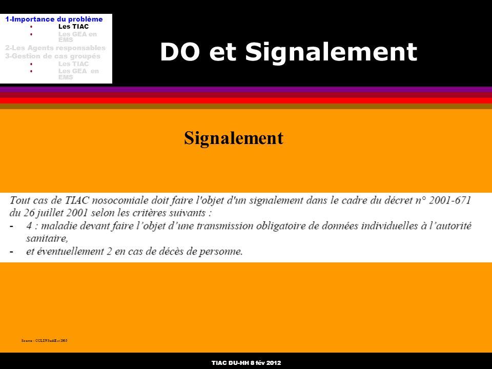 DO et Signalement Signalement 1-Importance du problème