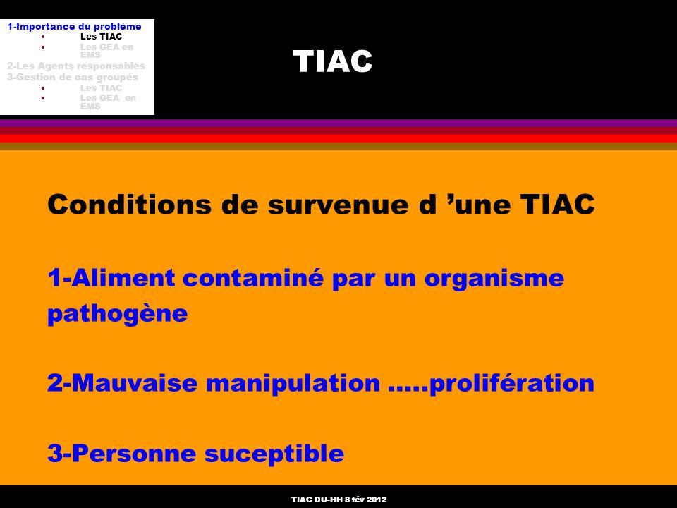 TIAC Conditions de survenue d 'une TIAC