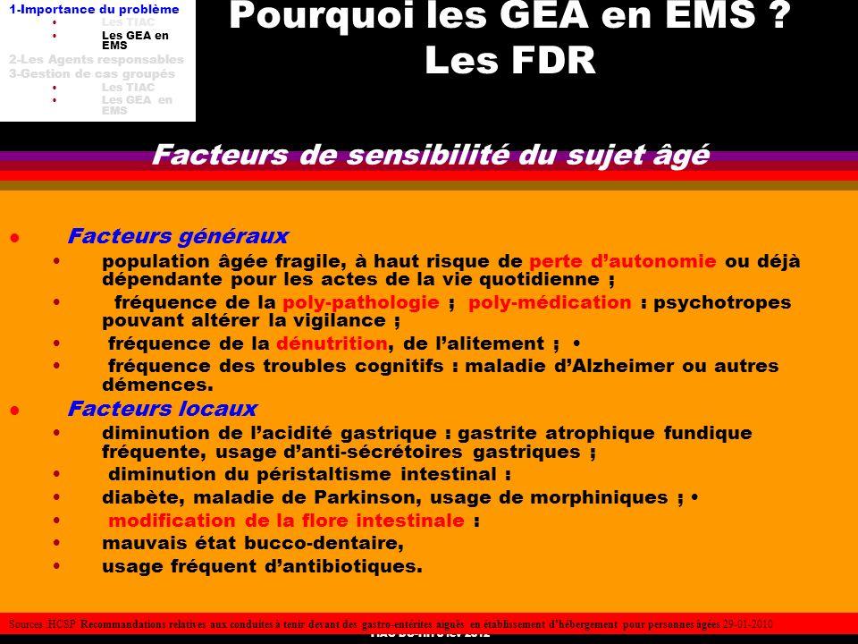Pourquoi les GEA en EMS Les FDR