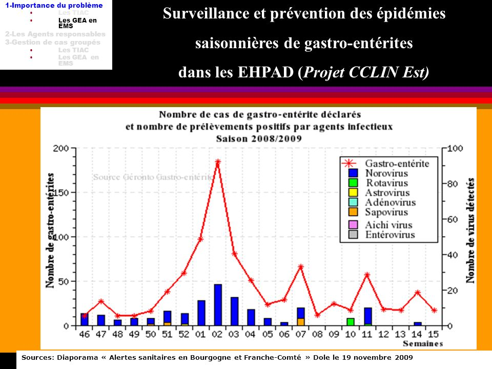 Surveillance et prévention des épidémies