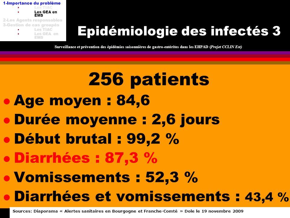 Epidémiologie des infectés 3