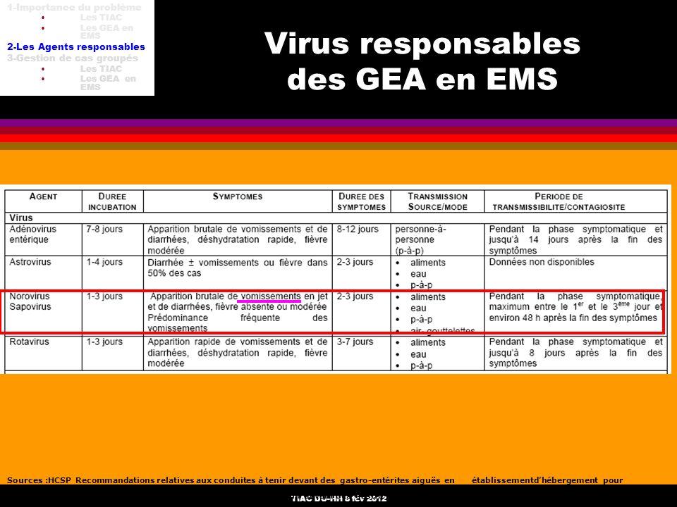 Virus responsables des GEA en EMS