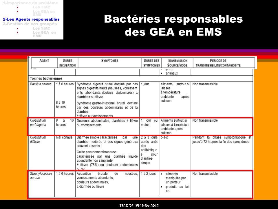 Bactéries responsables des GEA en EMS