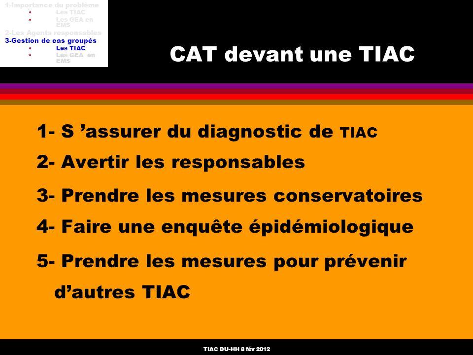 CAT devant une TIAC 1- S 'assurer du diagnostic de TIAC