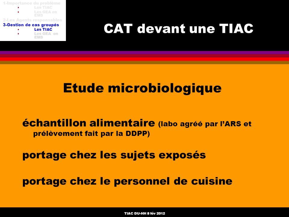 Etude microbiologique