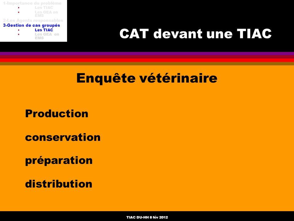 CAT devant une TIAC Enquête vétérinaire Production conservation