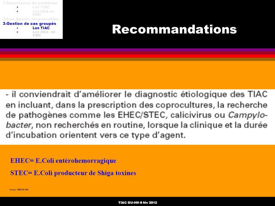 Recommandations EHEC= E.Coli entérohemorragique