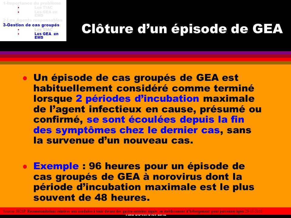 Clôture d'un épisode de GEA