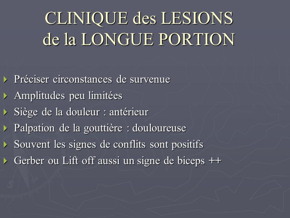 CLINIQUE des LESIONS de la LONGUE PORTION
