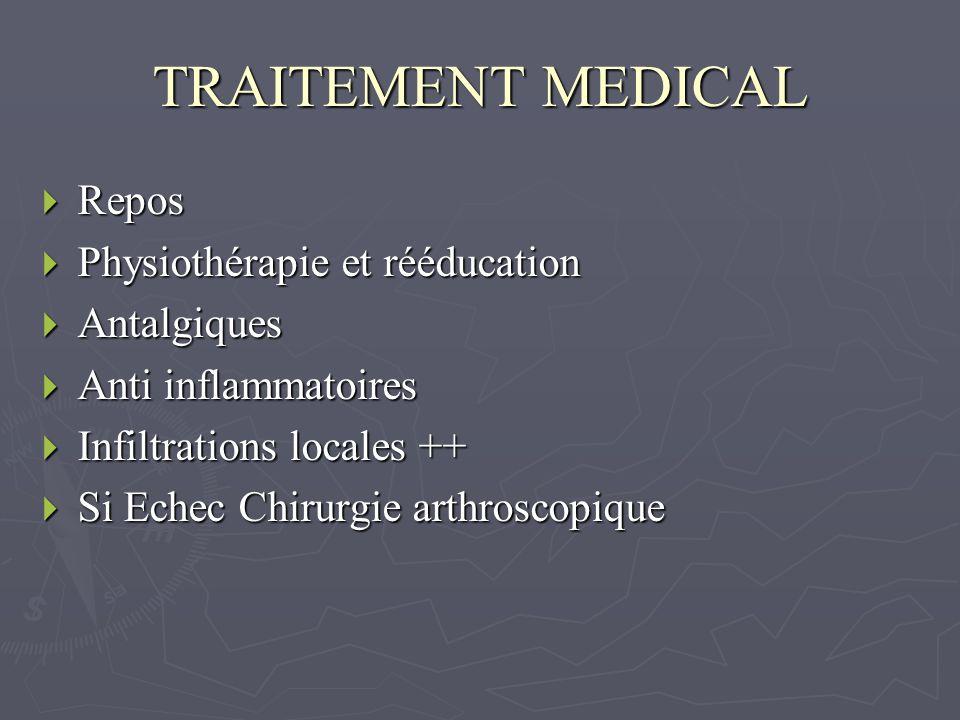 TRAITEMENT MEDICAL Repos Physiothérapie et rééducation Antalgiques
