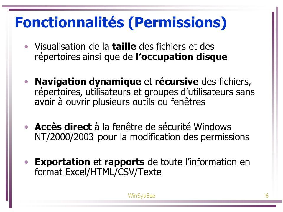 Fonctionnalités (Permissions)