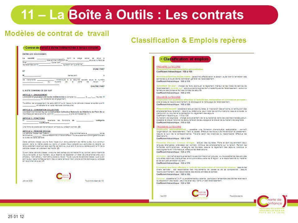 11 – La Boîte à Outils : Les contrats