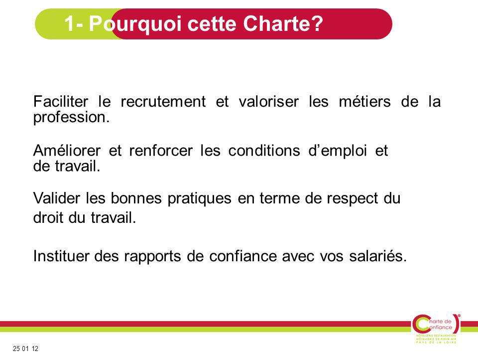 1- Pourquoi cette Charte