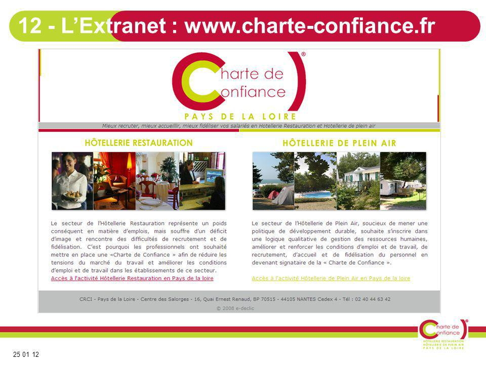 12 - L'Extranet : www.charte-confiance.fr