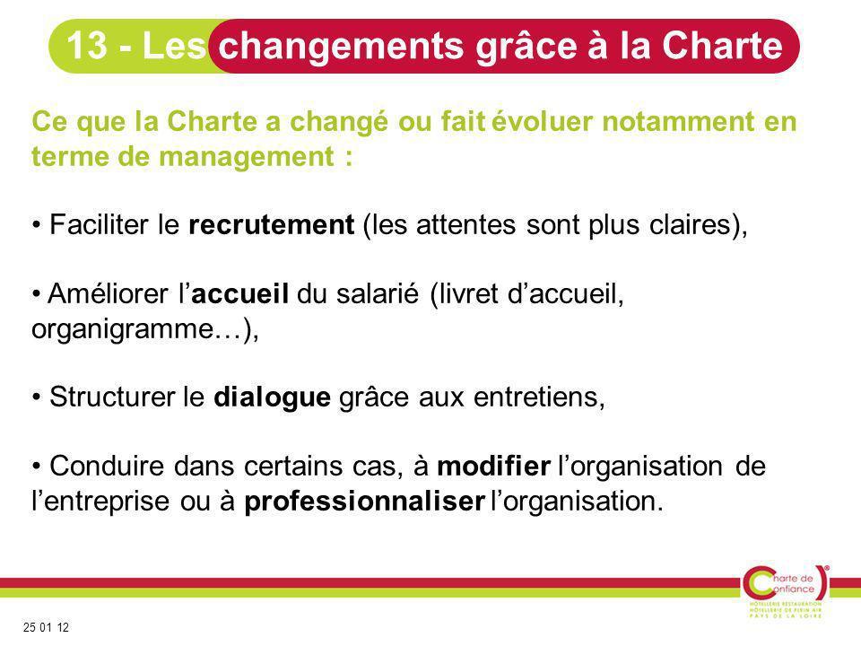 13 - Les changements grâce à la Charte
