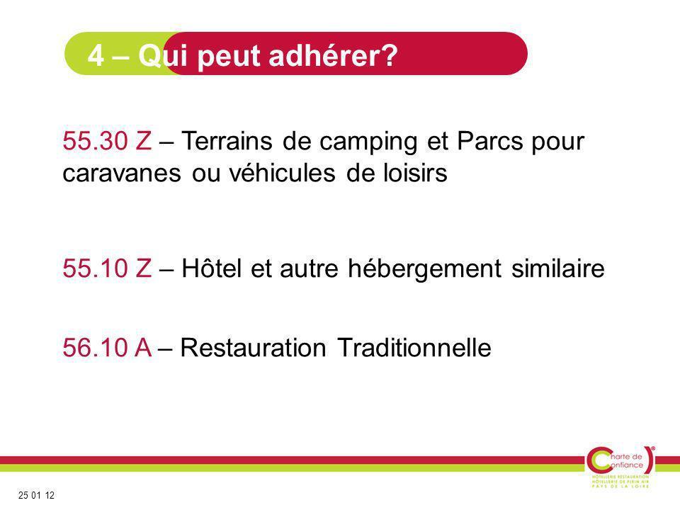 4 – Qui peut adhérer 55.30 Z – Terrains de camping et Parcs pour caravanes ou véhicules de loisirs.