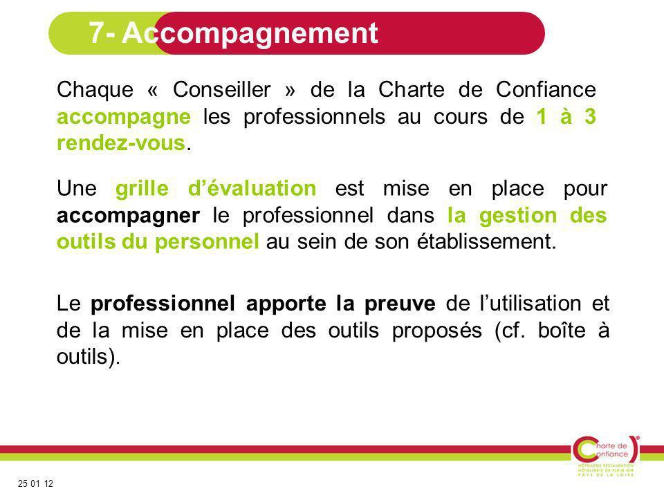 7- Accompagnement Chaque « Conseiller » de la Charte de Confiance accompagne les professionnels au cours de 1 à 3 rendez-vous.