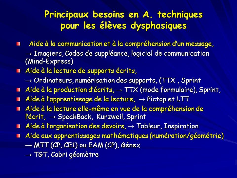 Principaux besoins en A. techniques pour les élèves dysphasiques