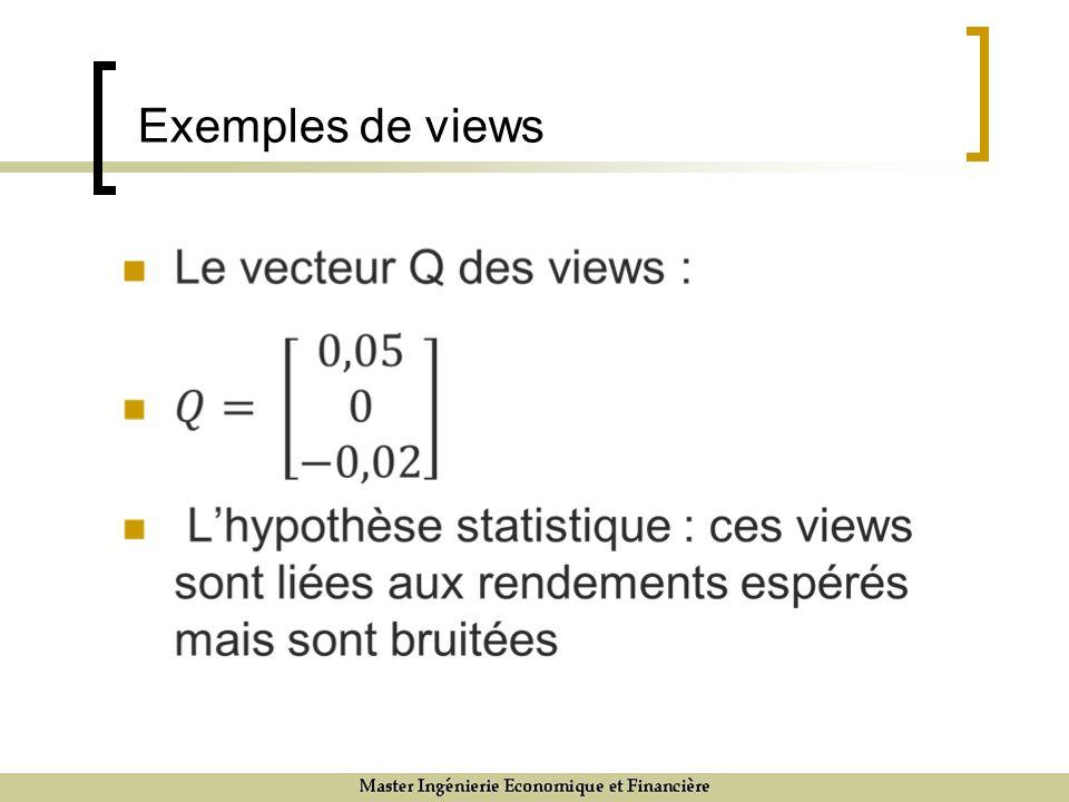 Exemples de views