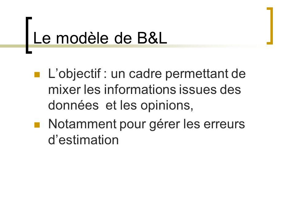 Le modèle de B&L L'objectif : un cadre permettant de mixer les informations issues des données et les opinions,