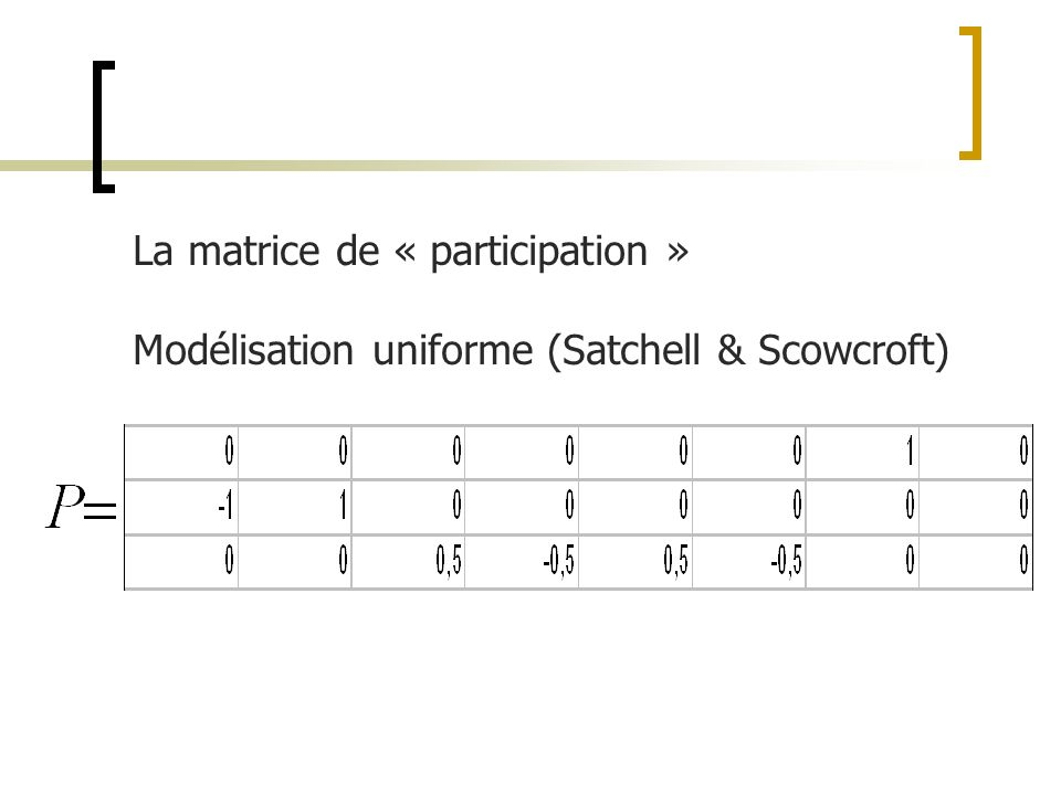 La matrice de « participation »