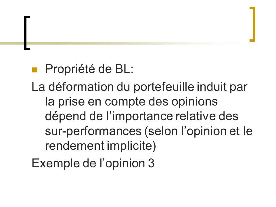 Propriété de BL: